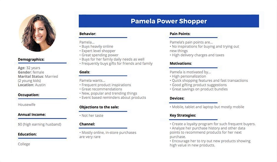 Customer Profile - Pamela Power Shopper