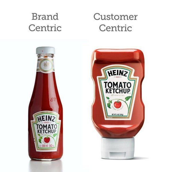 Brand Centric vs. Customer Centric